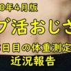 【デブ活おじさん468日目】体重・体脂肪測定・体型チェック画像まとめ